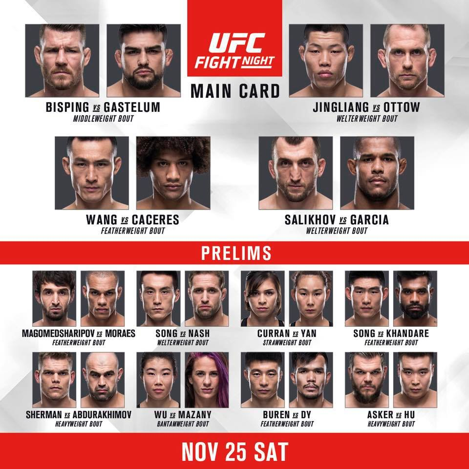 UFC Fight Night 122' results: ...