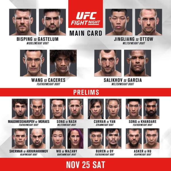 UFC Fight Night 122 fight card