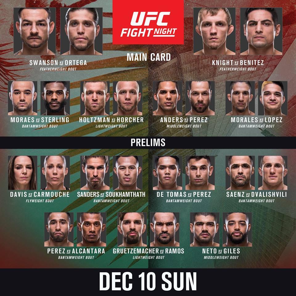 UFC Fight Night 123 fight card (Facebook/UFC)
