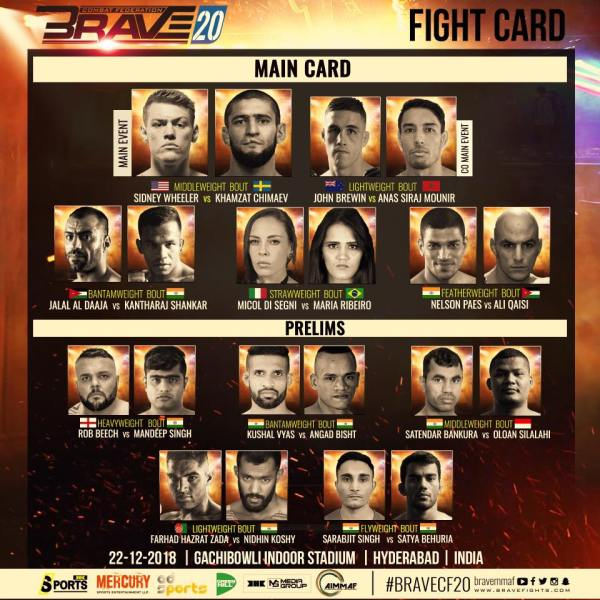 'Brave 20: India' fight card