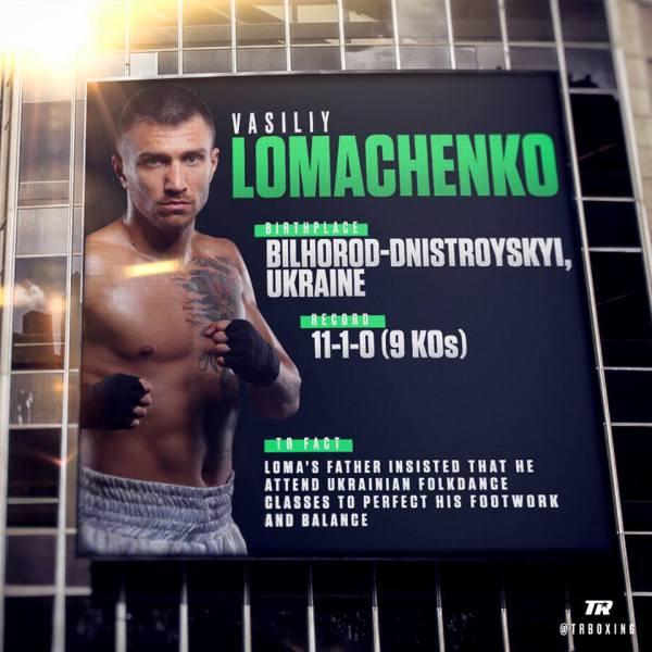 Vasily Lomachenko