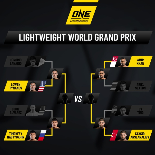 ONE Lightweight World Grand Prix semi-finals
