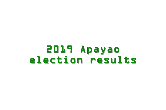 2019 Apayao election results