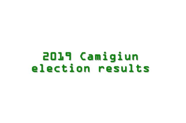 2019 Camigiun election results