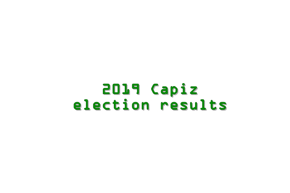 2019 Capiz congressmen, governor, vice governor, board