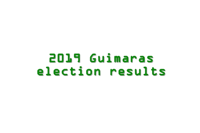 2019 Guimaras election results