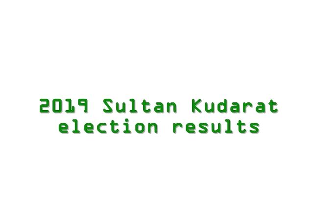 2019 Sultan Kudarat election results