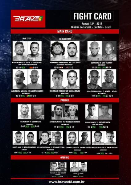 'Brave 8: The Rise of Champions' fight card