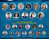 Global Authors Summit 2019
