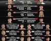 'ONE: Century 世紀' part 1 fight card