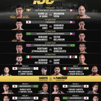 'ONE: Century 世紀' part 2 results: Aung La N Sang vs Brandon Vera, Shinya Aoki vs Honorio Banario in Tokyo, Japan