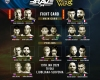'BRAVE CF 34,' 'WFC 24' fight card