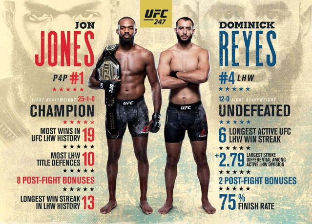 Jon Jones, Dominick Reyes